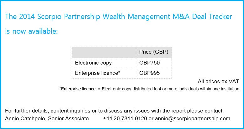 Asset management m a deals
