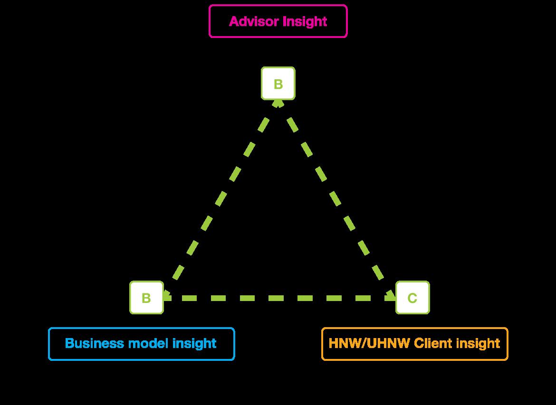 scorpio-diagram2