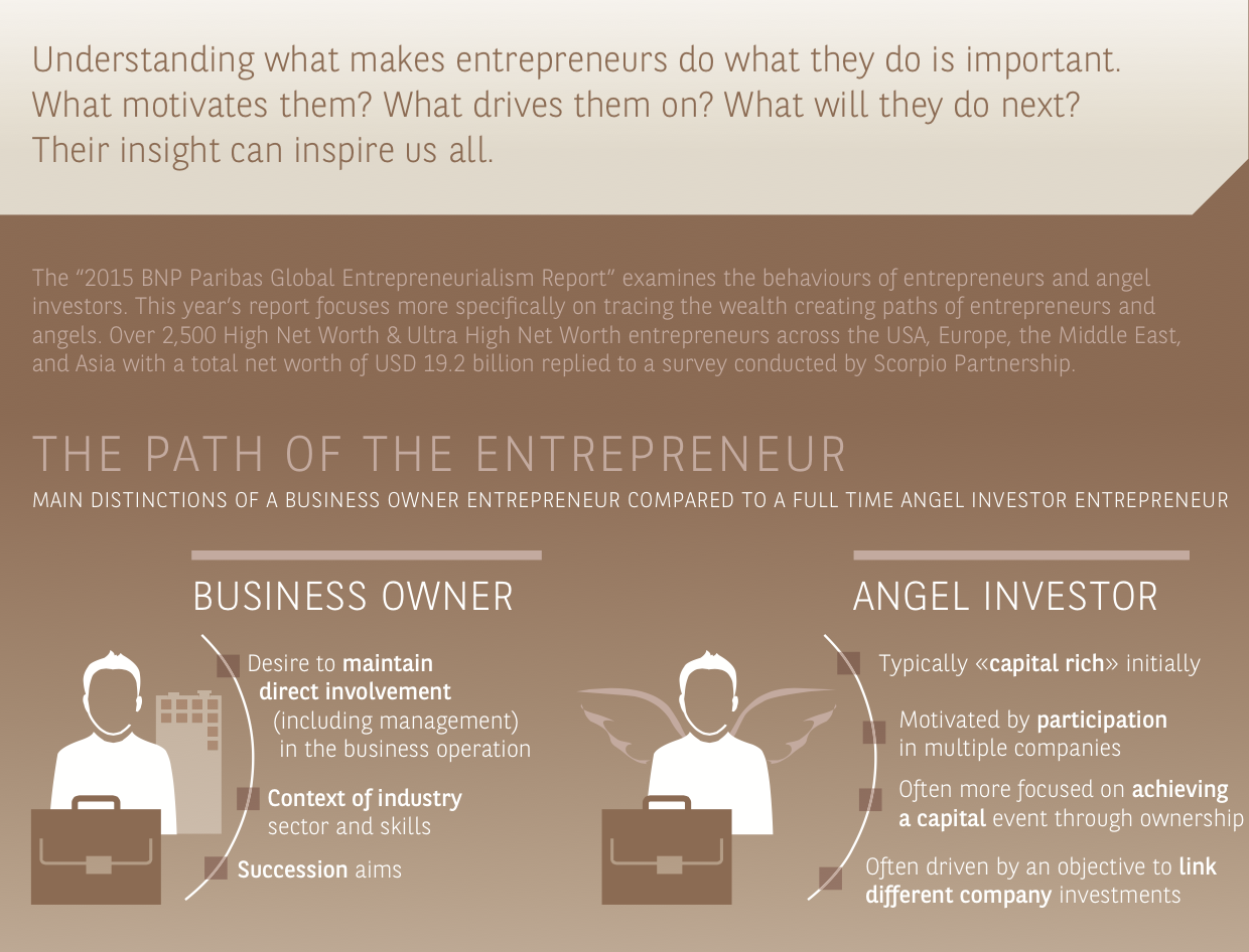 understanding the importance of entrepreneurialism Maybe one of the factors narrowing that gap is the sort of entrepreneurialism demonstrated by the epidemic of healthiness among my wife's patients  part of that is easy to understand the .