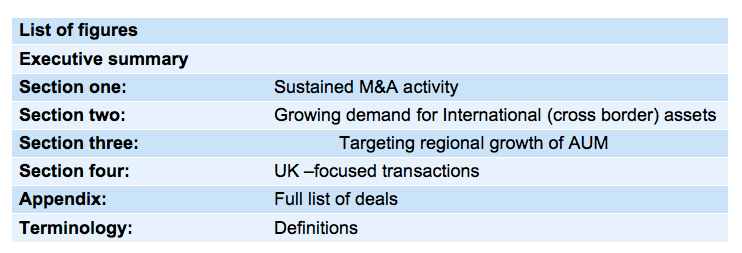 wealth manager M&A deal tracker report contents